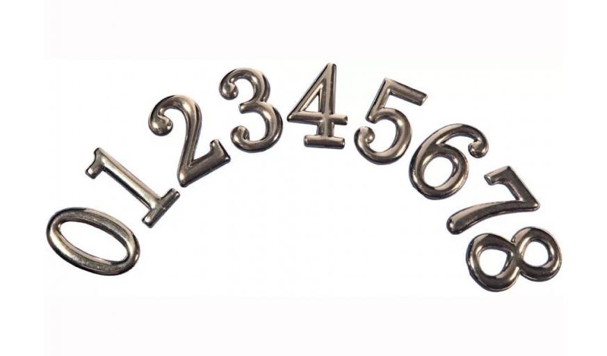 Цифры дверные
